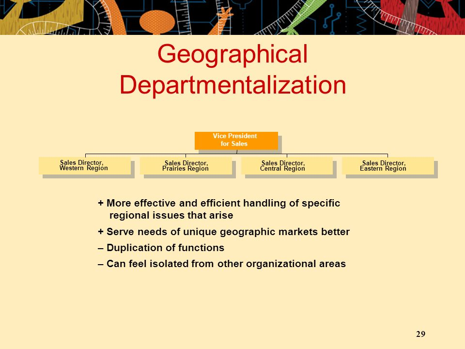 29 Geographical Departmentalization Vice President for Sales Sales Director, Central Region Sales Director, Prairies Region Sales Director, Western Region Sales Director, Eastern Region + More effective and efficient handling of specific regional issues that arise + Serve needs of unique geographic markets better – Duplication of functions – Can feel isolated from other organizational areas