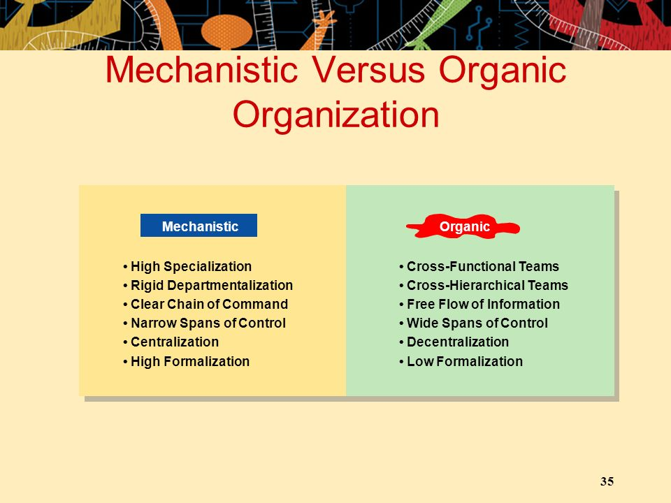 35 Mechanistic Versus Organic Organization Mechanistic High Specialization Rigid Departmentalization Clear Chain of Command Narrow Spans of Control Centralization High Formalization Organic Cross-Functional Teams Cross-Hierarchical Teams Free Flow of Information Wide Spans of Control Decentralization Low Formalization