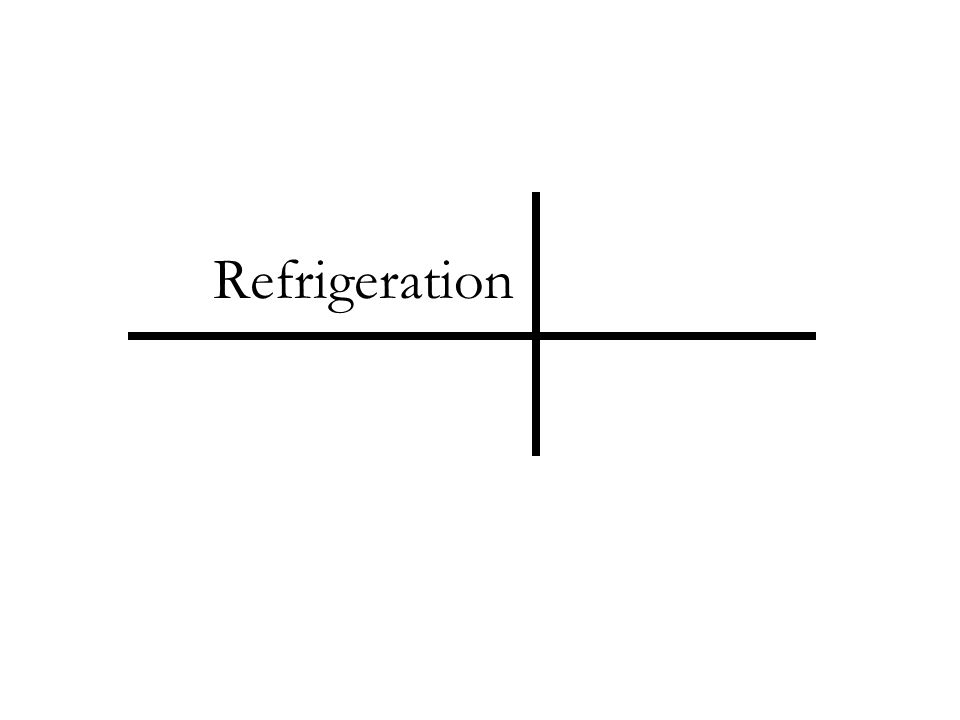 Refrigeration System to maintain a cold region at a temperature below the temperature of its surroundings