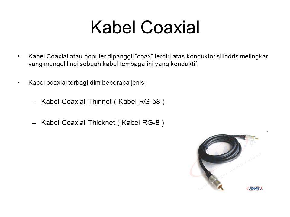 "Kabel Coaxial Kabel Coaxial atau populer dipanggil ""coax"" terdiri atas konduktor silindris melingkar yang mengelilingi sebuah kabel tembaga ini yang k"