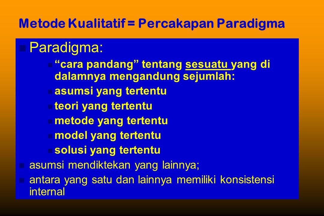 """Metode Kualitatif = Percakapan Paradigma Paradigma: """"cara pandang"""" tentang sesuatu yang di dalamnya mengandung sejumlah: asumsi yang tertentu teori ya"""