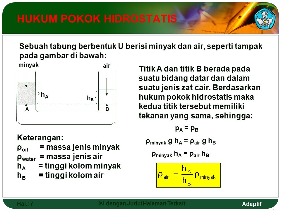 Adaptif Hal.: 8 Isi dengan Judul Halaman Terkait HUKUM PASKAL Tekanan yang diberikan kepada zat cair di dalam ruang tertu- tup akan diteruskan ke segala arah dan semua bagian ruang tersebut dengan sama besar Contoh pemakaian hukum paskal Keterangan: F 1 = gaya pada A 1 (N) F 2 = gaya pada A 2 (N) A 1 = luas penampang 1 (m 2 ) A 2 = luas penampang 2 (m 2 ) A2A2 F2F2 A1A1 F1F1 Azas dongkrak hidrolik Source: http://home.wxs.nl/~brink494/hydr.htg/pascal.gifhttp://home.wxs.nl/~brink494/hydr.htg/pascal.gif