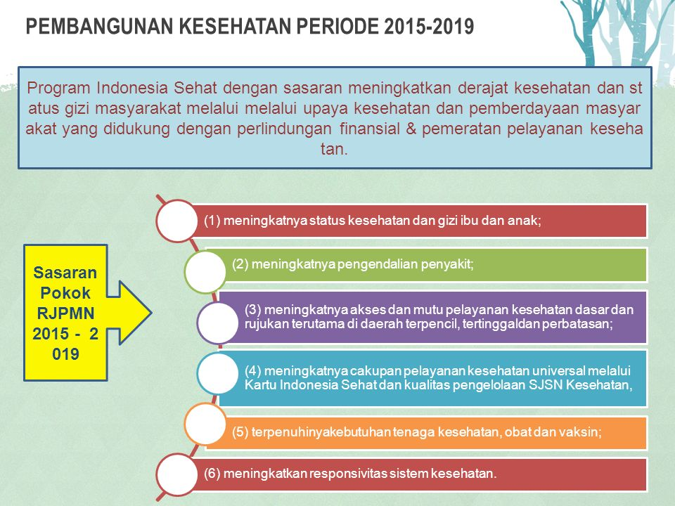 PEMBANGUNAN KESEHATAN PERIODE 2015-2019 This PowerPoint Template has clean and neutral design that can be adapted to any content and meets various mar