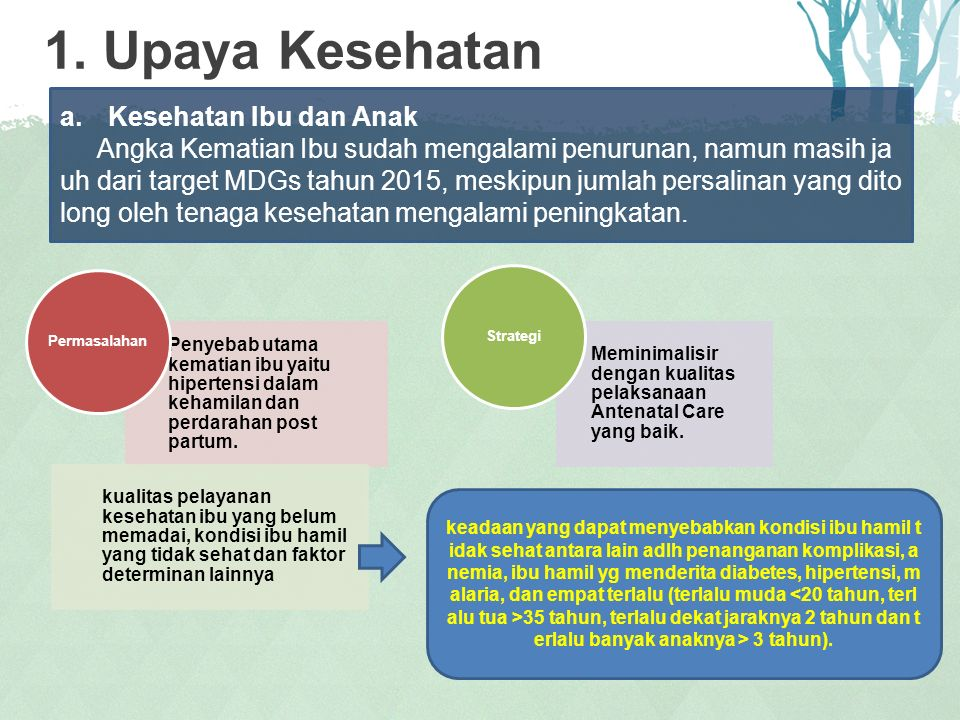 1. Upaya Kesehatan This PowerPoint Template has clean and neutral design that can be adapted to any content and meets various market segments. With th