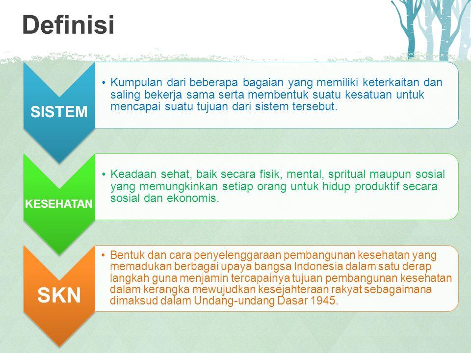 SKN 2012 Pengelolaan kesehatan yang diselenggarakan oleh semua komponen Bangsa Indonesia yang secara t erpadu dan saling mendukung guna menjamin terc apainya derajat kesehatan masyarakat yang setin ggi-tingginya.
