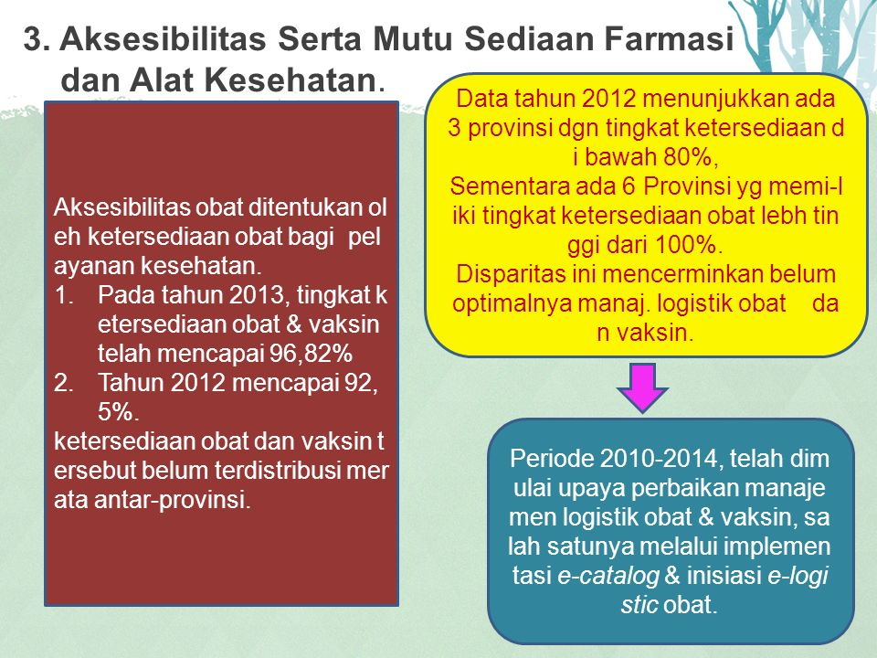 3. Aksesibilitas Serta Mutu Sediaan Farmasi dan Alat Kesehatan. This PowerPoint Template has clean and neutral design that can be adapted to any conte