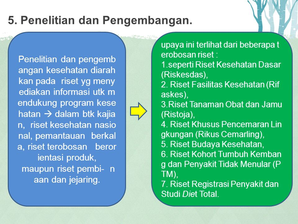 5. Penelitian dan Pengembangan. This PowerPoint Template has clean and neutral design that can be adapted to any content and meets various market segm