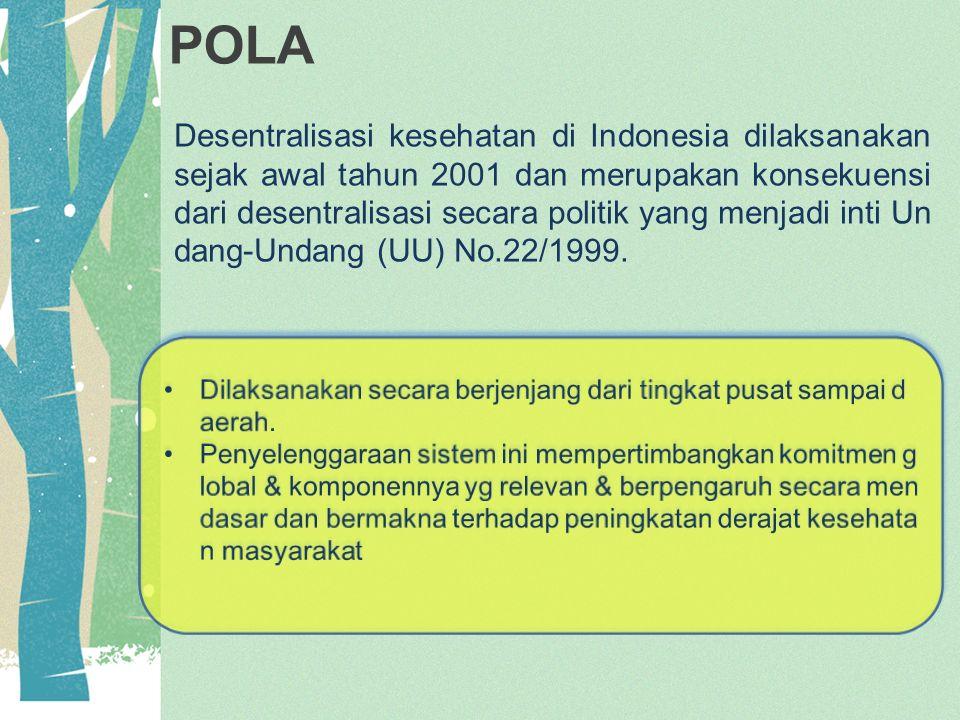 POLA Desentralisasi kesehatan di Indonesia dilaksanakan sejak awal tahun 2001 dan merupakan konsekuensi dari desentralisasi secara politik yang menjad