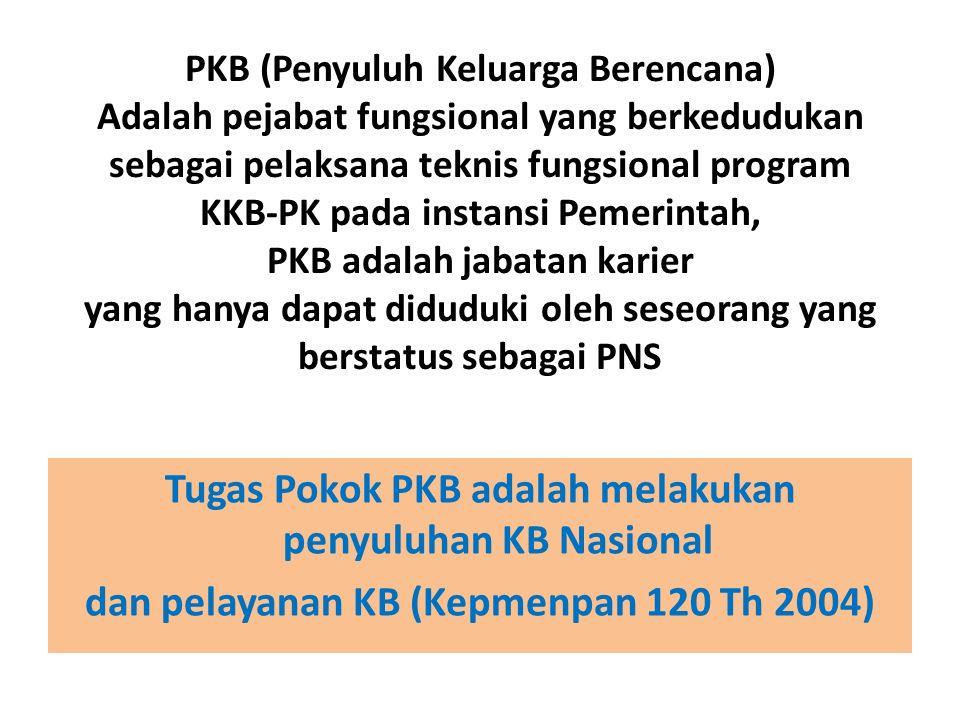 PKB (Penyuluh Keluarga Berencana) Adalah pejabat fungsional yang berkedudukan sebagai pelaksana teknis fungsional program KKB-PK pada instansi Pemerintah, PKB adalah jabatan karier yang hanya dapat diduduki oleh seseorang yang berstatus sebagai PNS Tugas Pokok PKB adalah melakukan penyuluhan KB Nasional dan pelayanan KB (Kepmenpan 120 Th 2004)