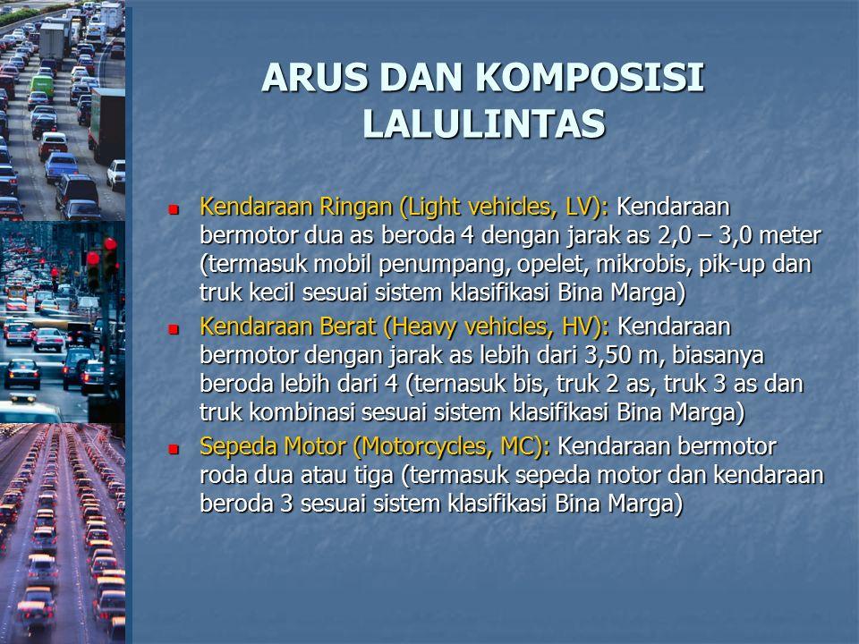ARUS DAN KOMPOSISI LALULINTAS Kendaraan Ringan (Light vehicles, LV): Kendaraan bermotor dua as beroda 4 dengan jarak as 2,0 – 3,0 meter (termasuk mobi