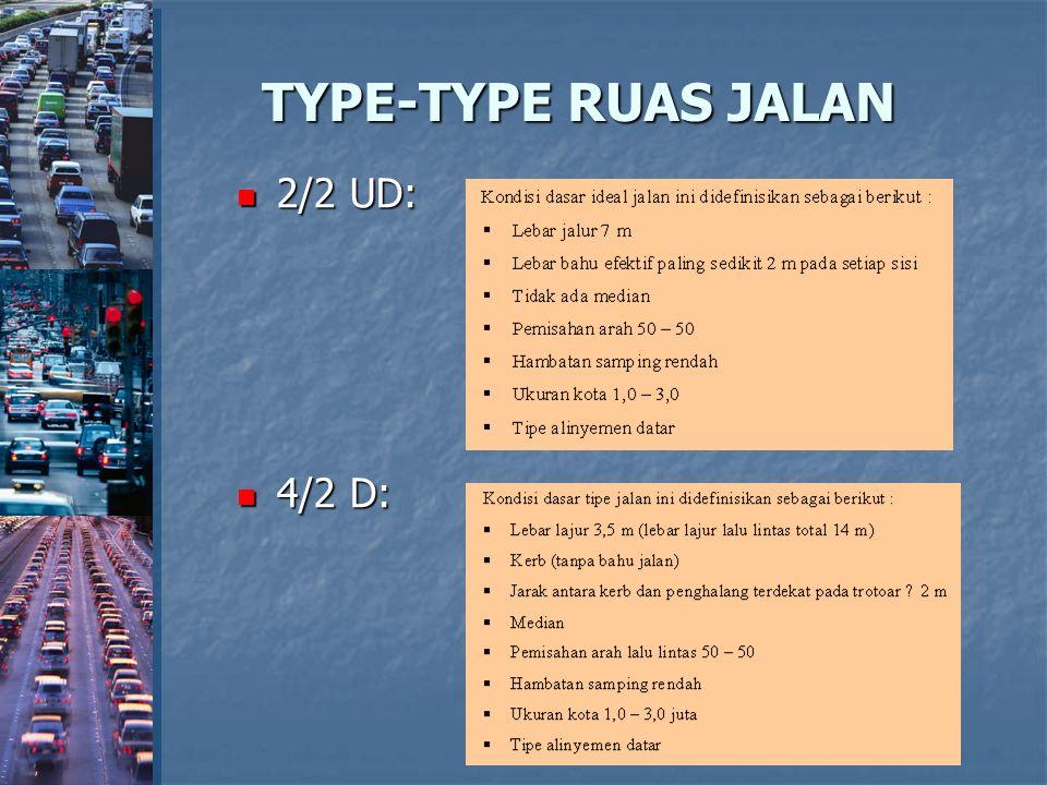TYPE-TYPE RUAS JALAN 2/2 UD: 2/2 UD: 4/2 D: 4/2 D: