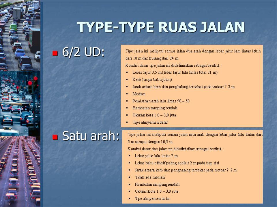TYPE-TYPE RUAS JALAN 6/2 UD: 6/2 UD: Satu arah: Satu arah: