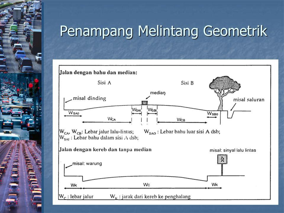 Penampang Melintang Geometrik