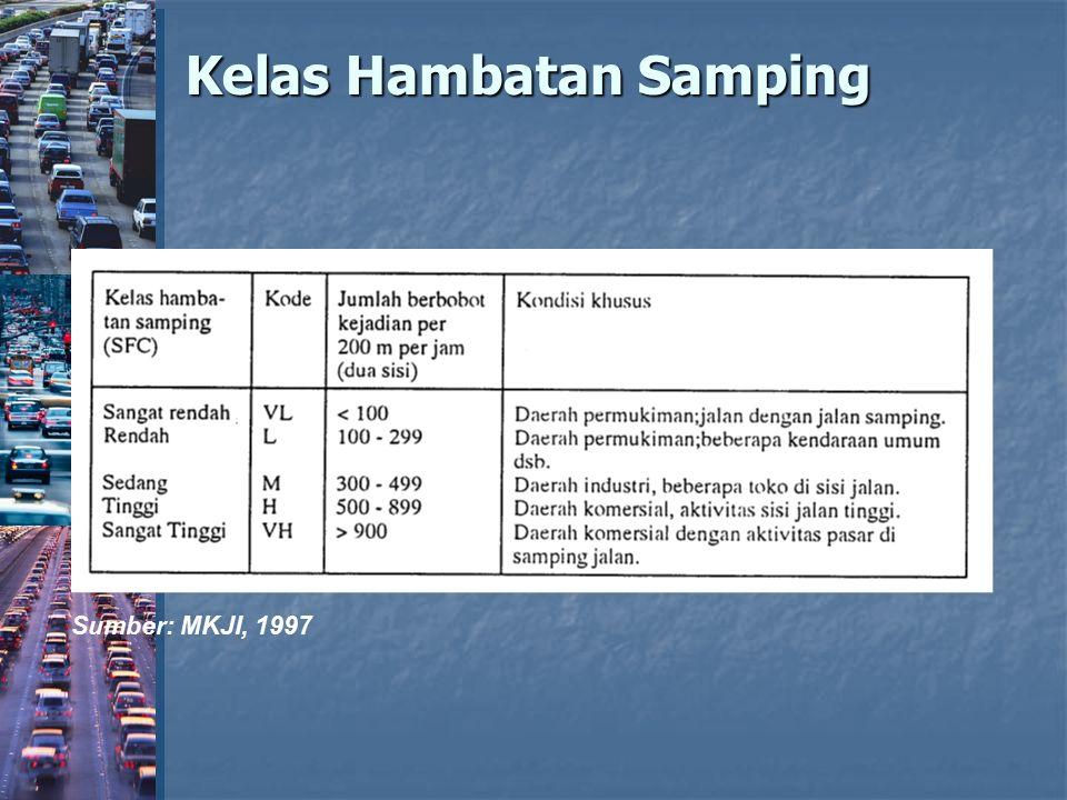 Kelas Hambatan Samping Sumber: MKJI, 1997