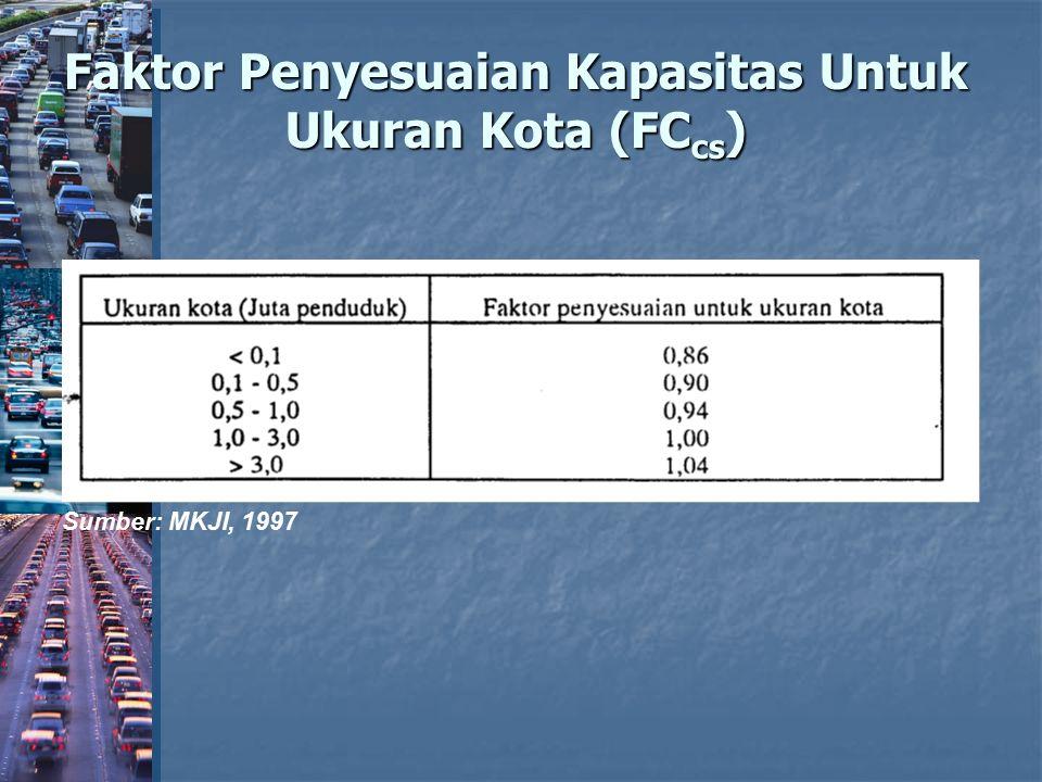 Faktor Penyesuaian Kapasitas Untuk Ukuran Kota (FC cs ) Sumber: MKJI, 1997