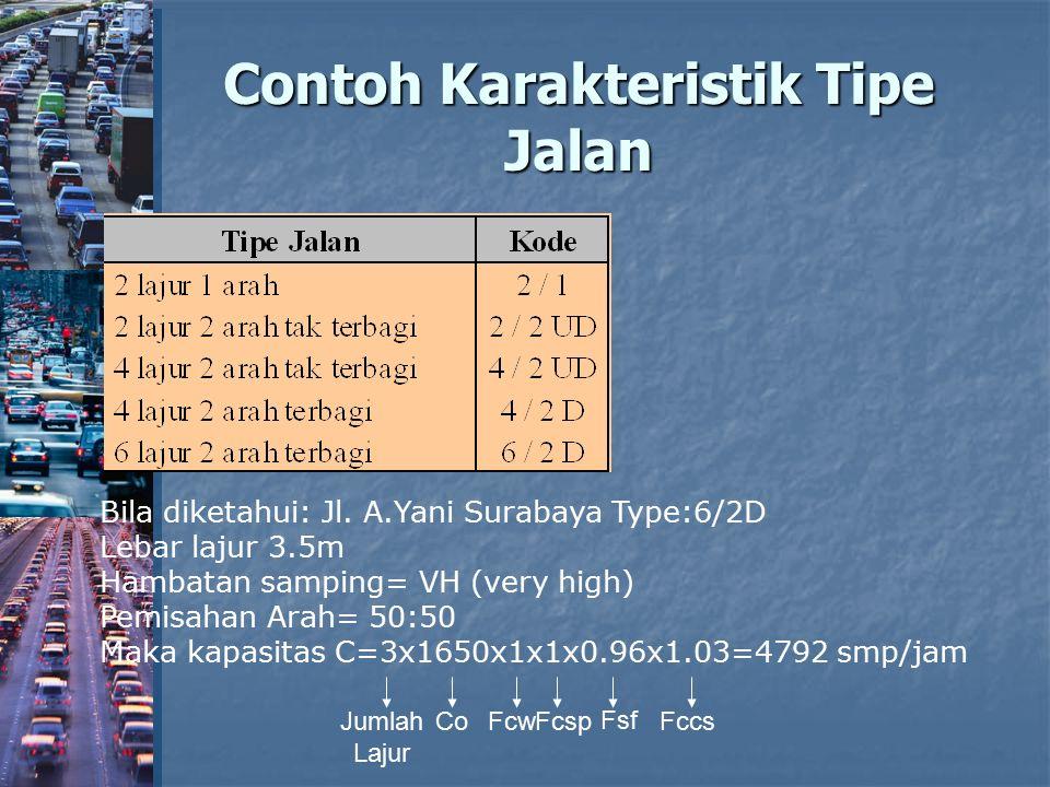 Contoh Karakteristik Tipe Jalan Bila diketahui: Jl. A.Yani Surabaya Type:6/2D Lebar lajur 3.5m Hambatan samping= VH (very high) Pemisahan Arah= 50:50