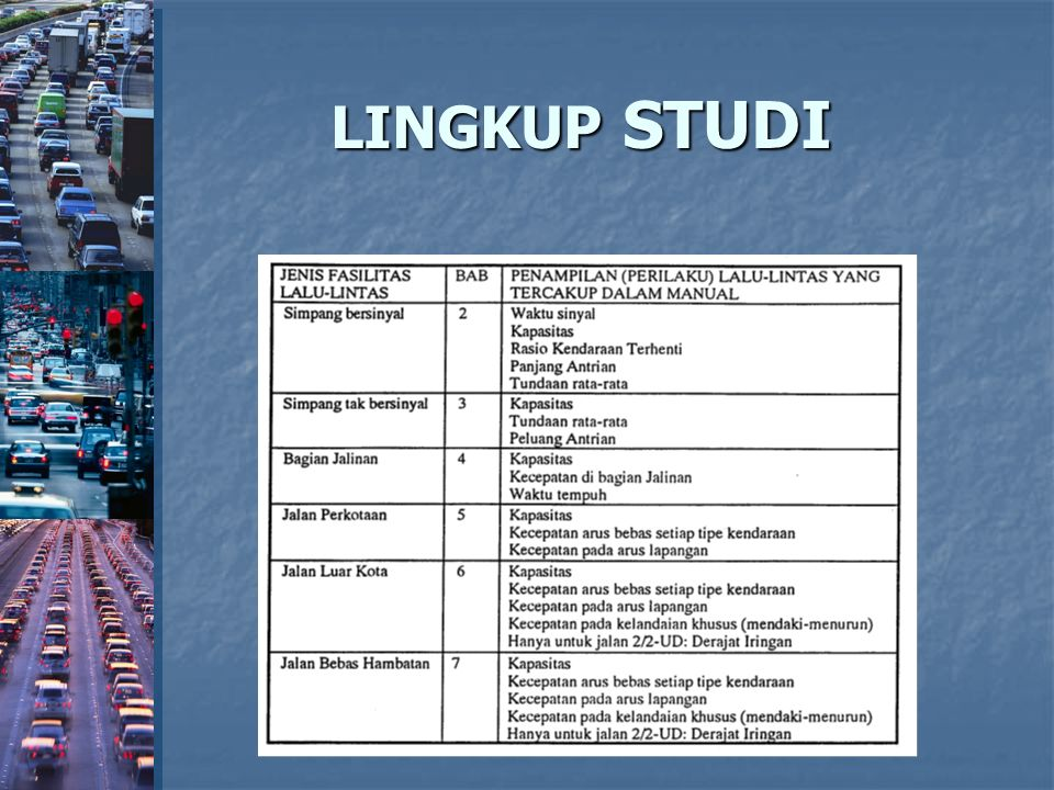 LINGKUP STUDI