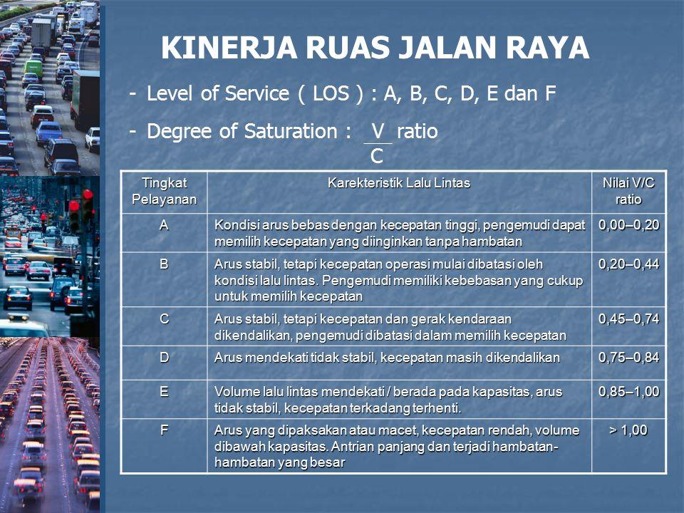 KINERJA RUAS JALAN RAYA -Level of Service ( LOS ) : A, B, C, D, E dan F -Degree of Saturation : V ratio C Tingkat Pelayanan Karekteristik Lalu Lintas