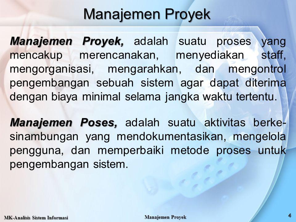 Manajemen Proyek, Manajemen Proyek, adalah suatu proses yang mencakup merencanakan, menyediakan staff, mengorganisasi, mengarahkan, dan mengontrol pen