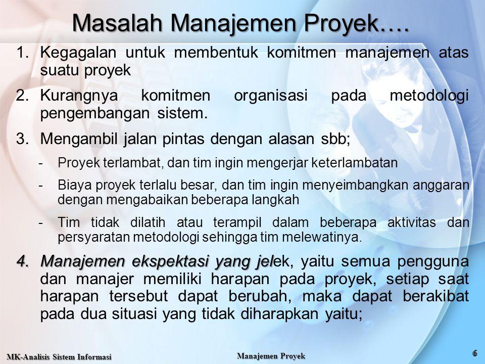 Masalah Manajemen Proyek…. 1.Kegagalan untuk membentuk komitmen manajemen atas suatu proyek 2.Kurangnya komitmen organisasi pada metodologi pengembang