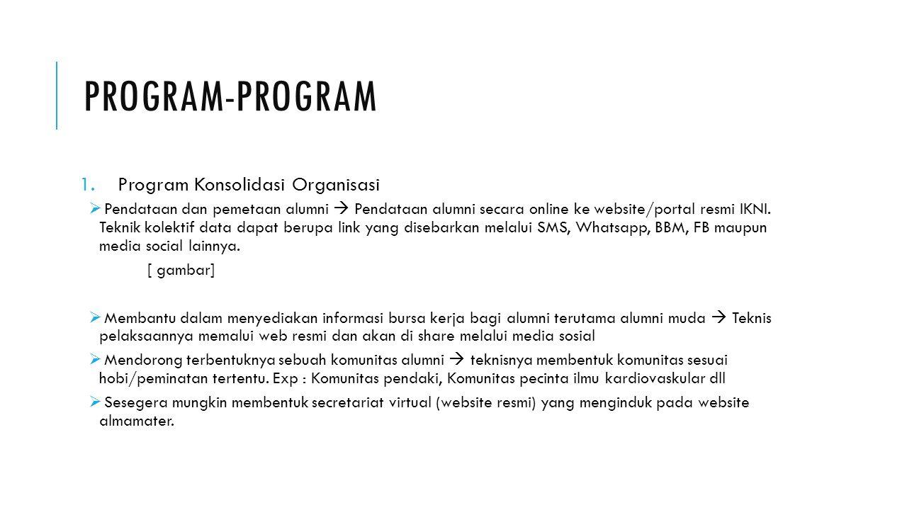 PROGRAM-PROGRAM 1.Program Konsolidasi Organisasi  Pendataan dan pemetaan alumni  Pendataan alumni secara online ke website/portal resmi IKNI.