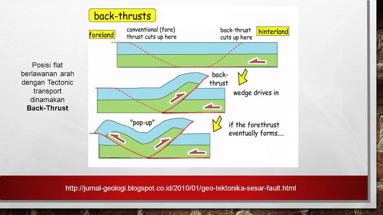 Posisi flat berlawanan arah dengan Tectonic transport dinamakan Back-Thrust http://jurnal-geologi.blogspot.co.id/2010/01/geo-tektonika-sesar-fault.htm