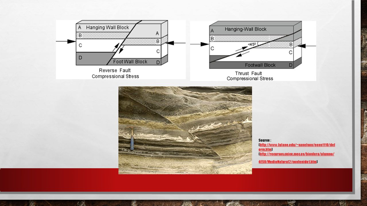 HINTERLAND DIPPING DUPLEX http://www.see.leeds.ac.uk/structure/assyntgeology/geology/thrusts/what/duplexes.htm