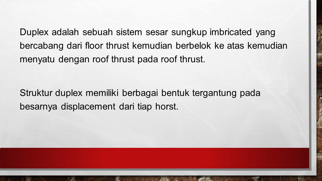 Duplex adalah sebuah sistem sesar sungkup imbricated yang bercabang dari floor thrust kemudian berbelok ke atas kemudian menyatu dengan roof thrust pa