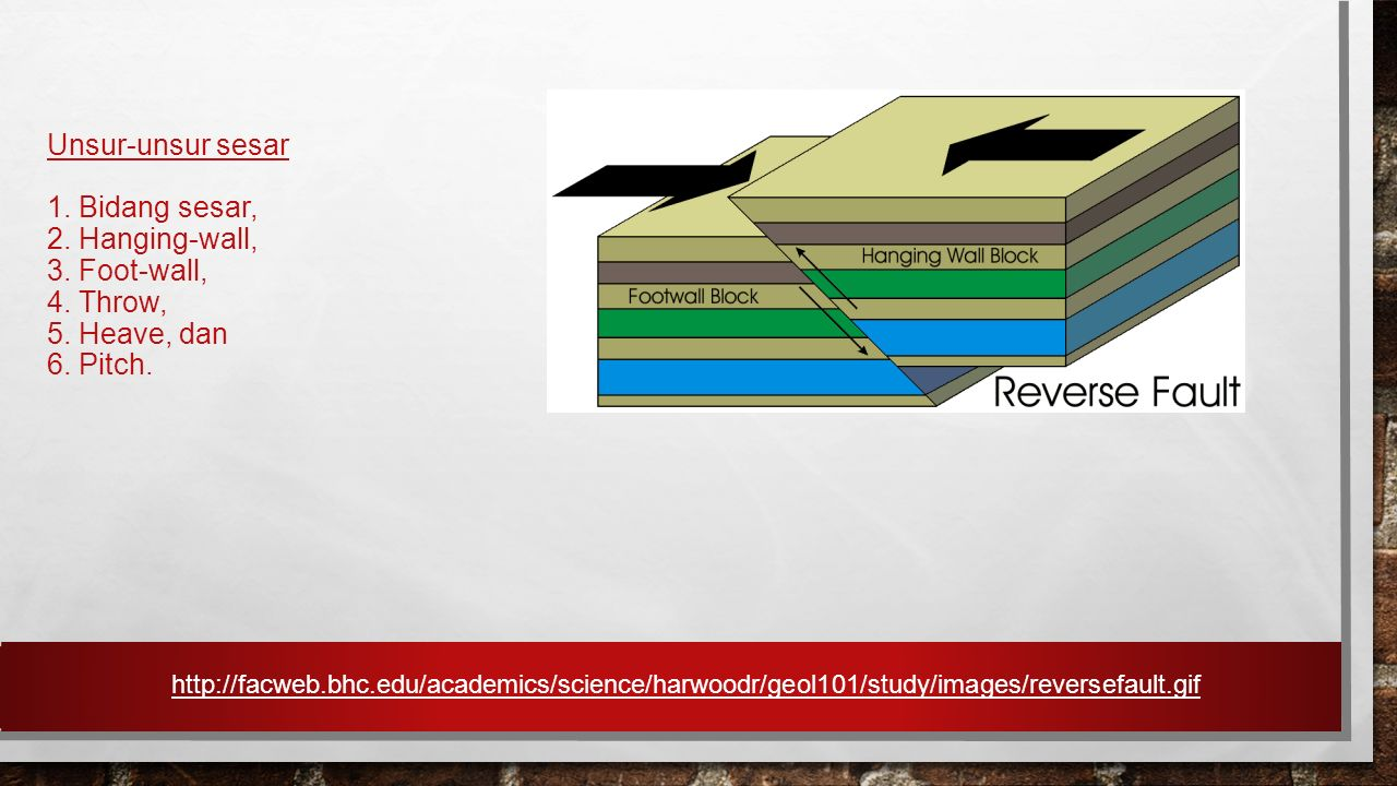 Posisi bidang sesar dapat relatif sejajar dengan bidang lapisan batuan yang dinamakan sebagai flat dan apabila memotong bidang lapisan dinamakan sebagai ramp http://geology.about.com/library/bl/images/blthrustfault.htm