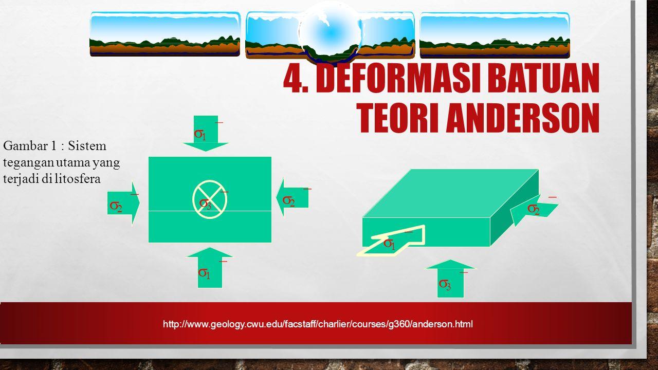 Posisi flat berlawanan arah dengan Tectonic transport dinamakan Back-Thrust http://jurnal-geologi.blogspot.co.id/2010/01/geo-tektonika-sesar-fault.html