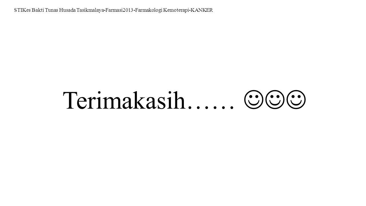 Terimakasih…… STIKes Bakti Tunas Husada Tasikmalaya-Farmasi2013-Farmakologi Kemoterapi-KANKER