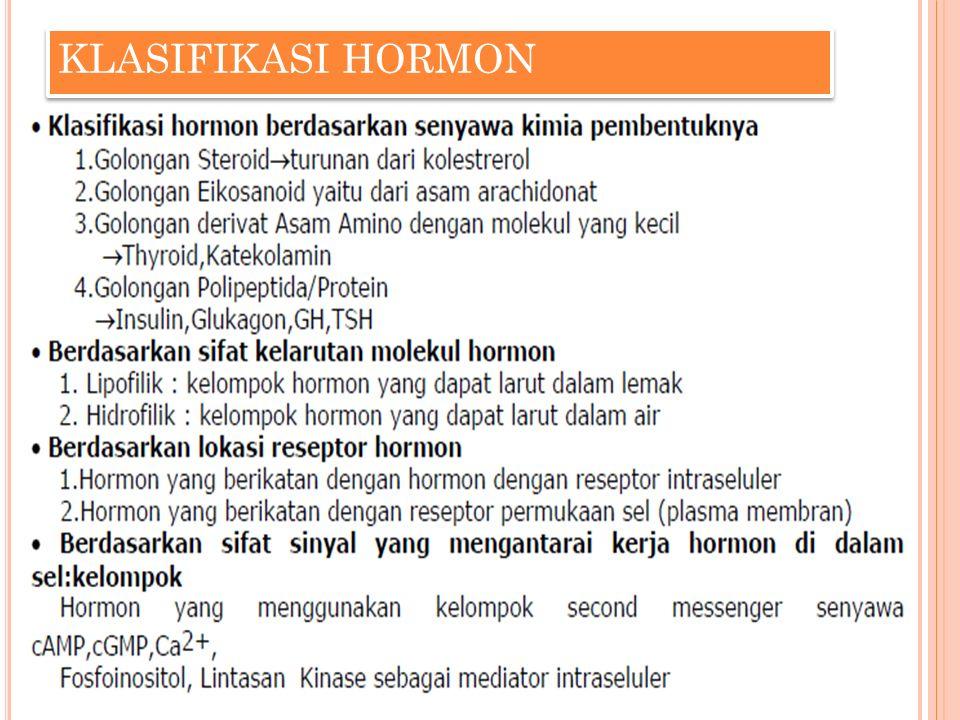 KLASIFIKASI HORMON