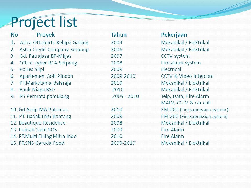 Project list No ProyekTahun Pekerjaan 1. Astra Ottoparts Kelapa Gading 2004 Mekanikal / Elektrikal 2. Astra Credit Company Serpong 2006 Mekanikal / El