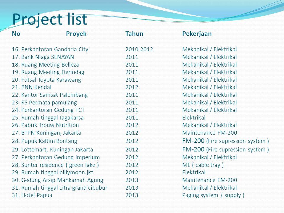Project list No Proyek Tahun Pekerjaan 16. Perkantoran Gandaria City 2010-2012 Mekanikal / Elektrikal 17. Bank Niaga SENAYAN 2011 Mekanikal / Elektrik