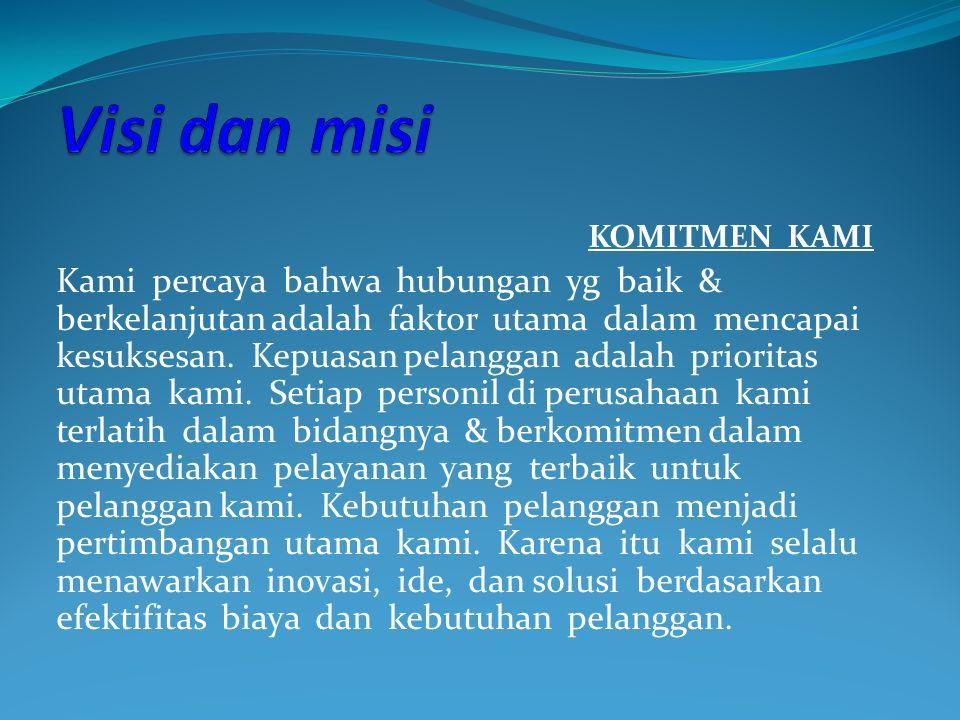 No.Dokumen Remark 1 Surat Keterangan Domisili Perusahaan No.