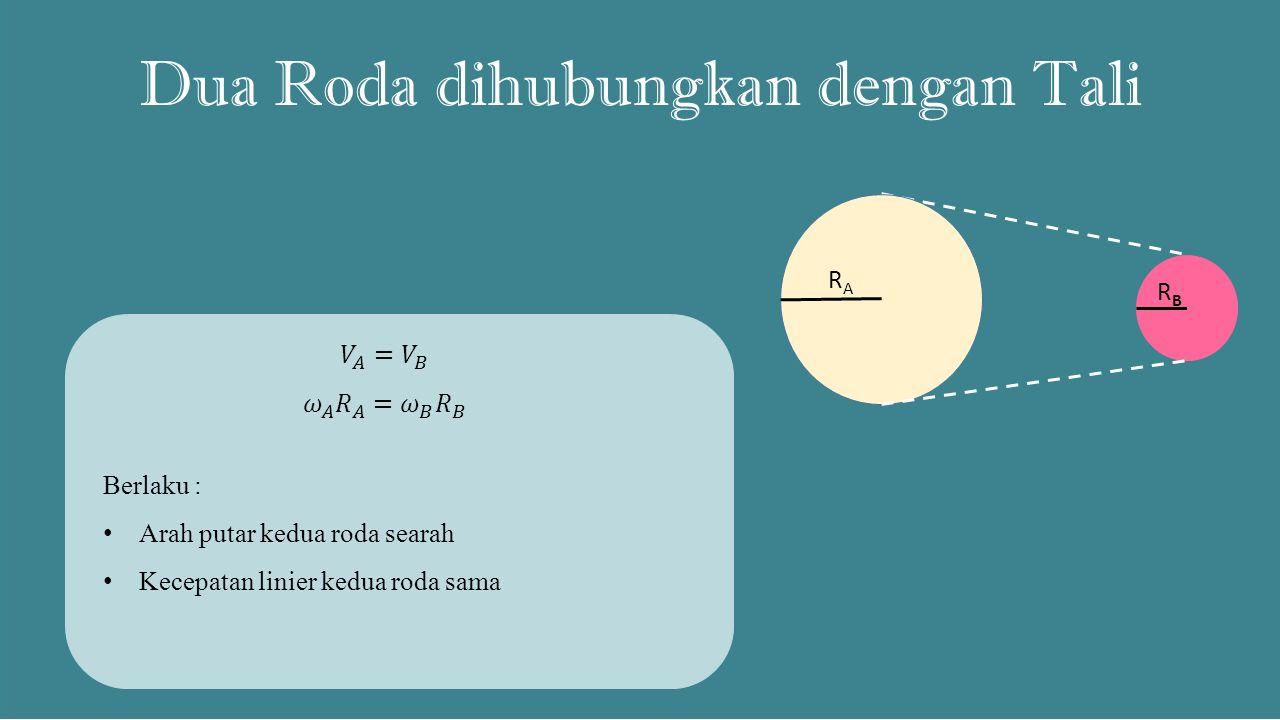 Dua Roda dihubungkan dengan Tali RARA RBRB RARA RBRB Berlaku : Arah putar kedua roda searah Kecepatan linier kedua roda sama