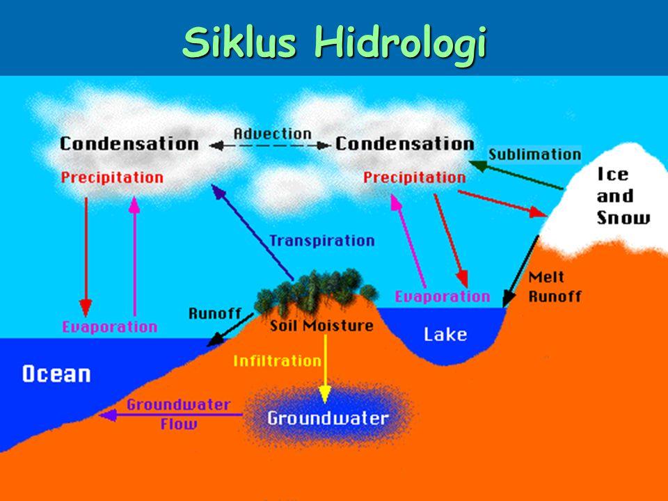 Siklus Hidrologi Siklus Hidrologi menggambarkan distribusi and pergerakan air di permukaan bumi dan atmosfer water Siklus hidrologi meliputi pergerakan air kontinyu antara permukaan tanah, sungai, laut, tanaman, tanah dan atmosfer.