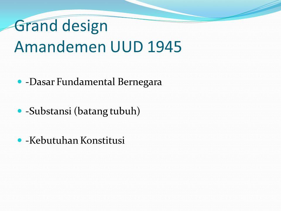 Grand design Amandemen UUD 1945 -Dasar Fundamental Bernegara -Substansi (batang tubuh) -Kebutuhan Konstitusi