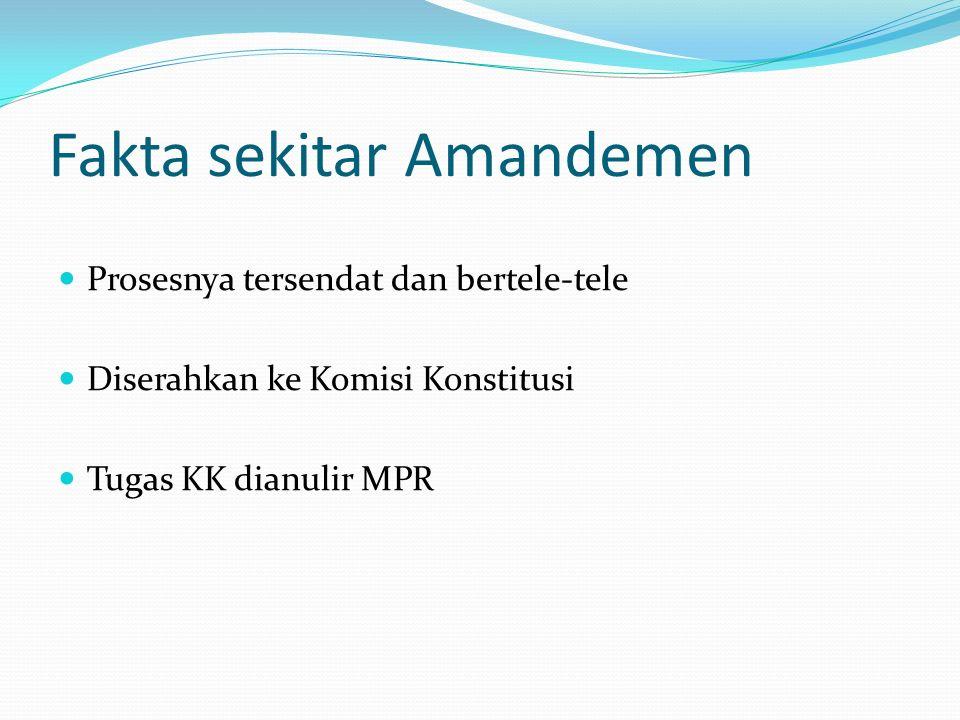Fakta sekitar Amandemen Prosesnya tersendat dan bertele-tele Diserahkan ke Komisi Konstitusi Tugas KK dianulir MPR