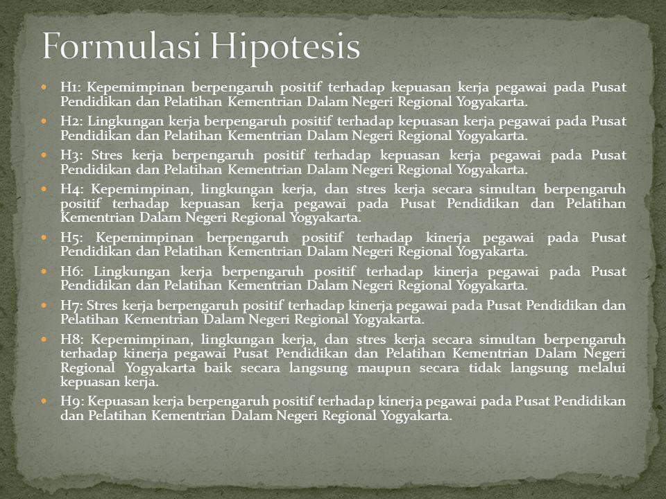 H1: Kepemimpinan berpengaruh positif terhadap kepuasan kerja pegawai pada Pusat Pendidikan dan Pelatihan Kementrian Dalam Negeri Regional Yogyakarta.