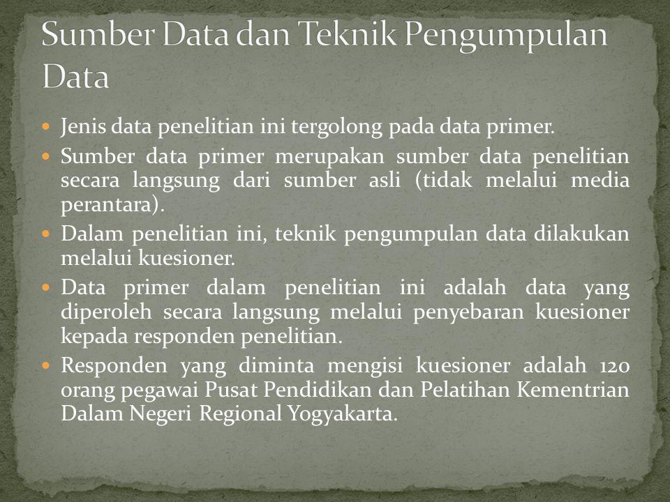 Jenis data penelitian ini tergolong pada data primer.
