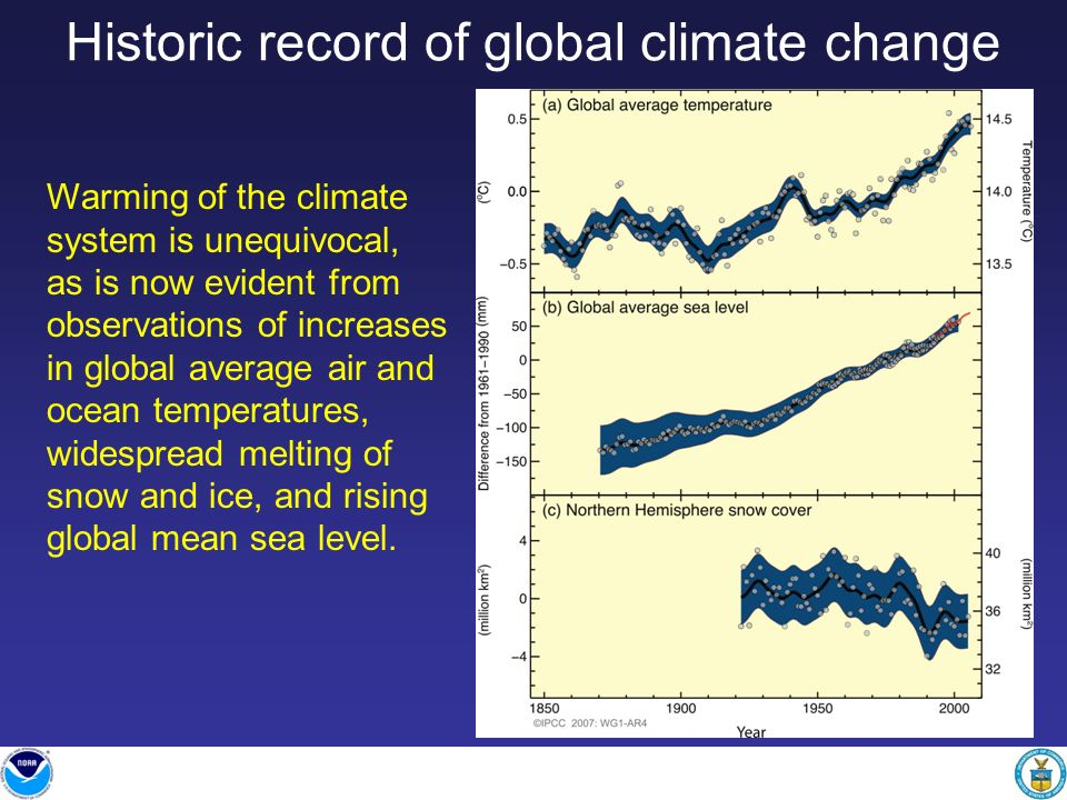 Historic record of global climate change Warming of the climate system is unequivocal, as is now evident from observations of increases in global aver