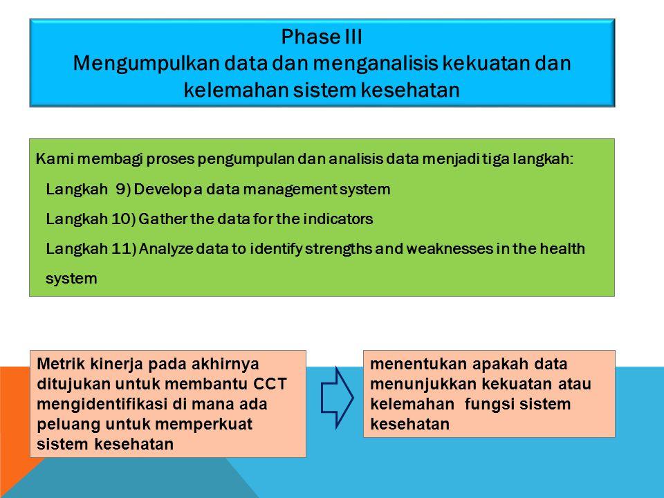 Phase III Mengumpulkan data dan menganalisis kekuatan dan kelemahan sistem kesehatan Kami membagi proses pengumpulan dan analisis data menjadi tiga la