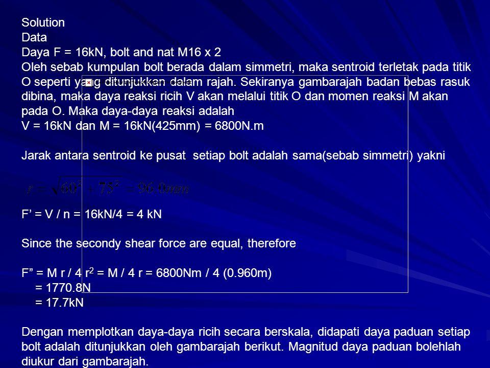 Solution Data Daya F = 16kN, bolt and nat M16 x 2 Oleh sebab kumpulan bolt berada dalam simmetri, maka sentroid terletak pada titik O seperti yang ditunjukkan dalam rajah.