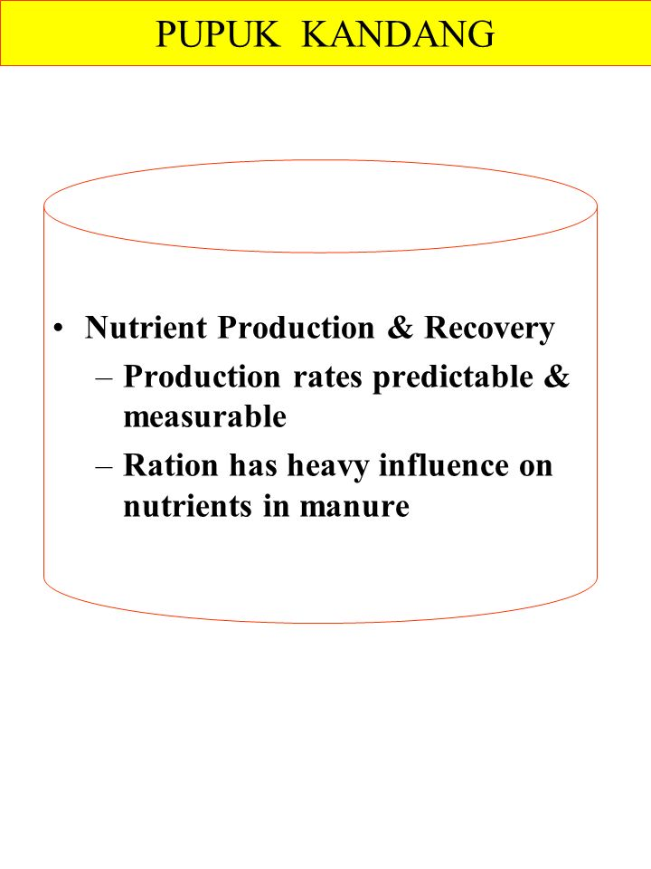 Nutrient Production & Recovery –Production rates predictable & measurable –Ration has heavy influence on nutrients in manure