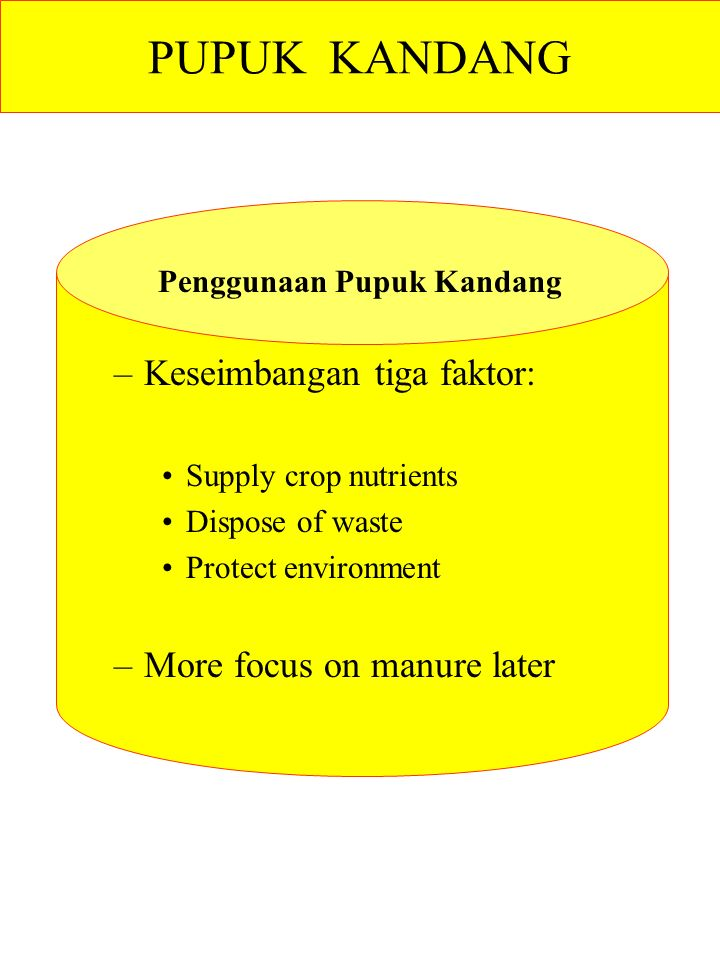 –Keseimbangan tiga faktor: Supply crop nutrients Dispose of waste Protect environment –More focus on manure later PUPUK KANDANG Penggunaan Pupuk Kandang