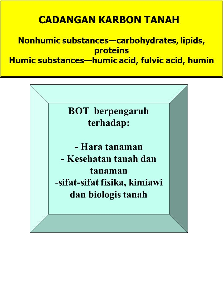 CADANGAN KARBON TANAH Nonhumic substances—carbohydrates, lipids, proteins Humic substances—humic acid, fulvic acid, humin BOT berpengaruh terhadap: - Hara tanaman - Kesehatan tanah dan tanaman -sifat-sifat fisika, kimiawi dan biologis tanah