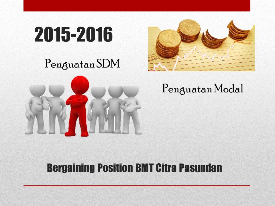 2015-2016 Penguatan SDM Penguatan Modal Bergaining Position BMT Citra Pasundan