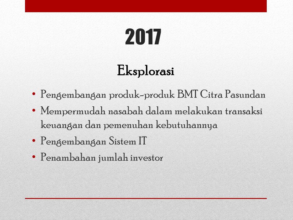 2017 Eksplorasi Pengembangan produk-produk BMT Citra Pasundan Mempermudah nasabah dalam melakukan transaksi keuangan dan pemenuhan kebutuhannya Pengembangan Sistem IT Penambahan jumlah investor