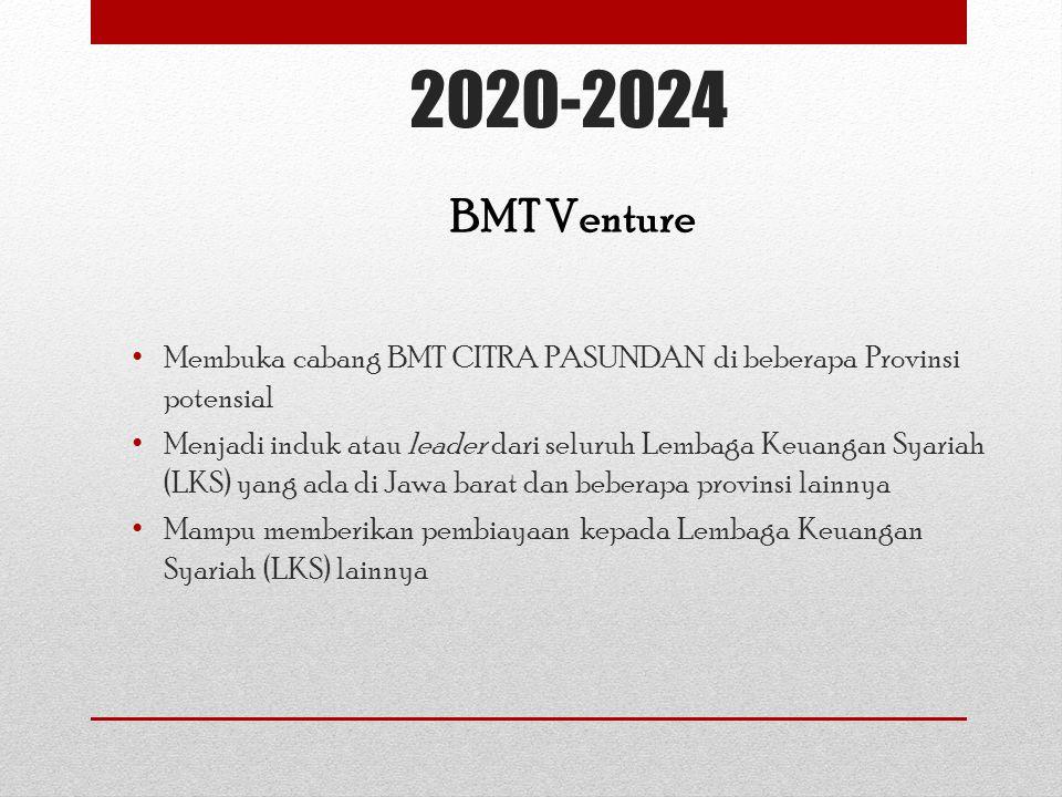 2020-2024 Membuka cabang BMT CITRA PASUNDAN di beberapa Provinsi potensial Menjadi induk atau leader dari seluruh Lembaga Keuangan Syariah (LKS) yang ada di Jawa barat dan beberapa provinsi lainnya Mampu memberikan pembiayaan kepada Lembaga Keuangan Syariah (LKS) lainnya BMT Venture